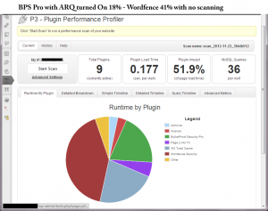 Wordfence P3 Profiler Scan Results